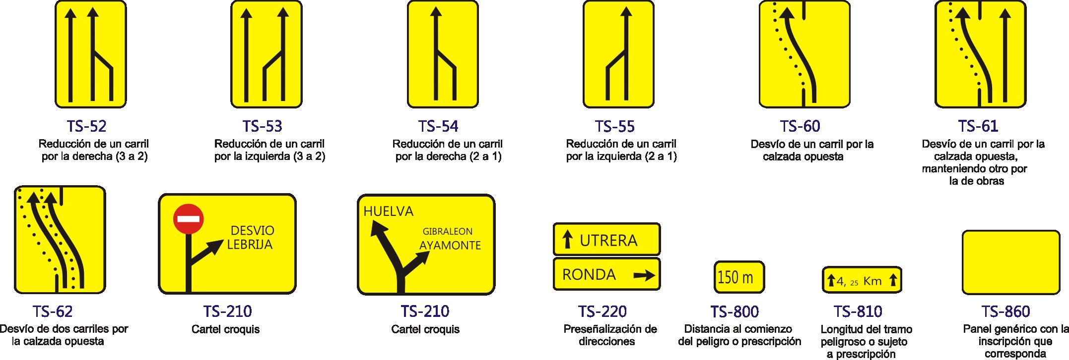 2013. Señal Trafic Maribañez S.C --. Todos los derechos ...: senaltrafico.com/productos/senales-obra/indicacion-obras